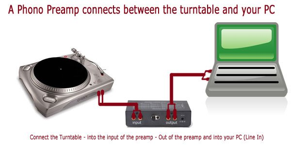 phono preamp connection diagram